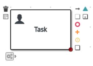 bpmn user task