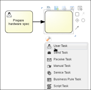 Creating a new user task