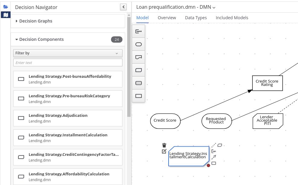 Designing a decision service using DMN models Red Hat