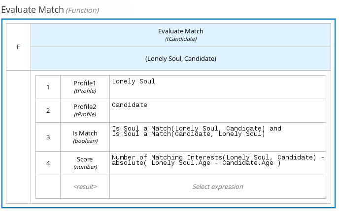 dmn manage data types structured3
