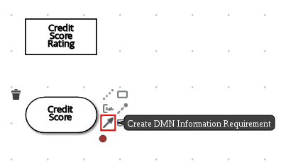 dmn input connection example