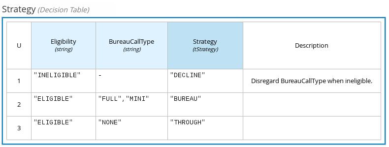 dmn decision table example2