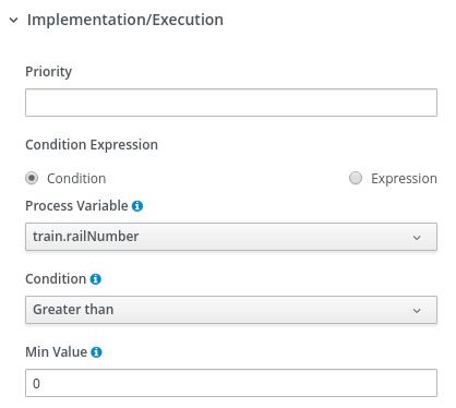 dmn execution positive condition