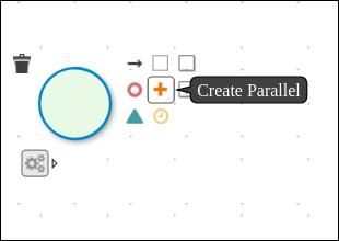 create parallel