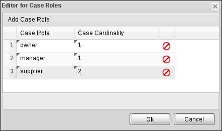 Case Roles