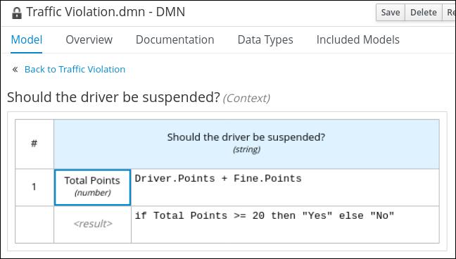 dmn gs context table