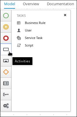 node task panel