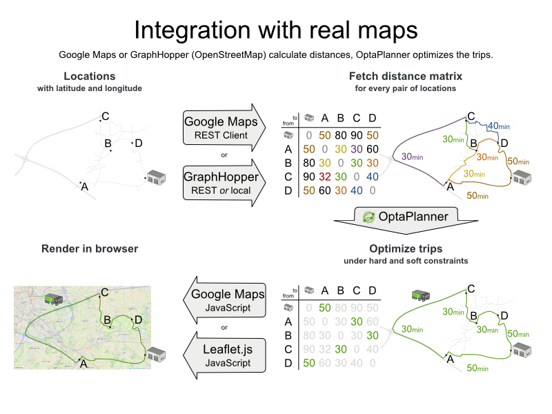 integrationWithRealMaps