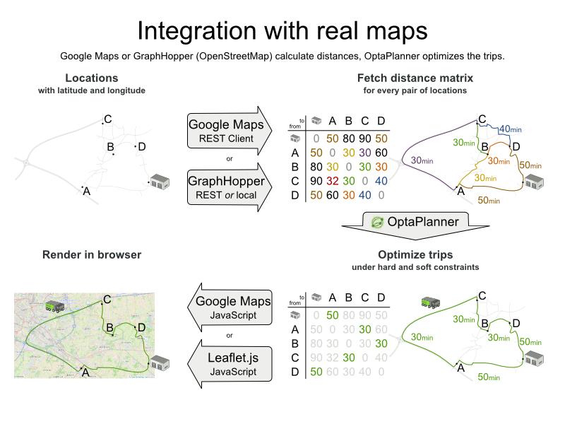 integrationWithRealMaps