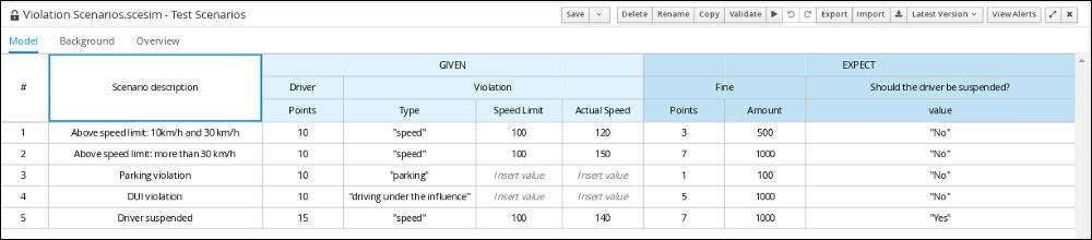 dmn gs traffic violation test scenarios