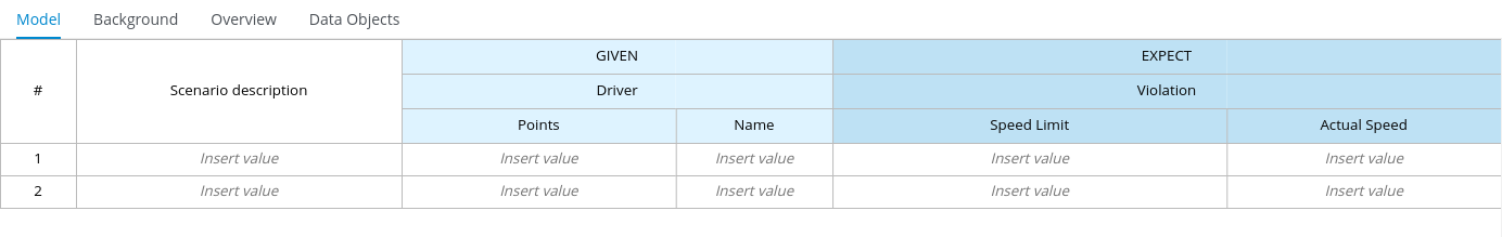 Modified test scenario template with excluded Age column