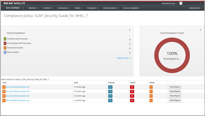 Compliance Policy Dashboard