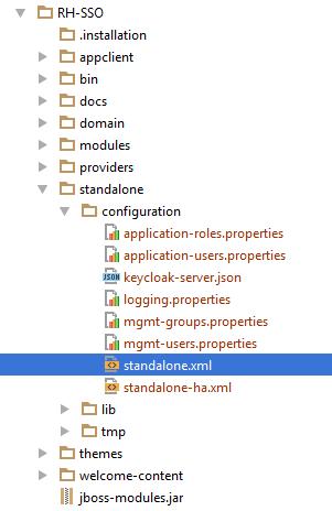 standalone config file