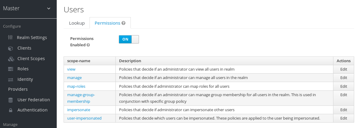 exchange users permission set
