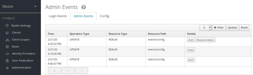 admin events