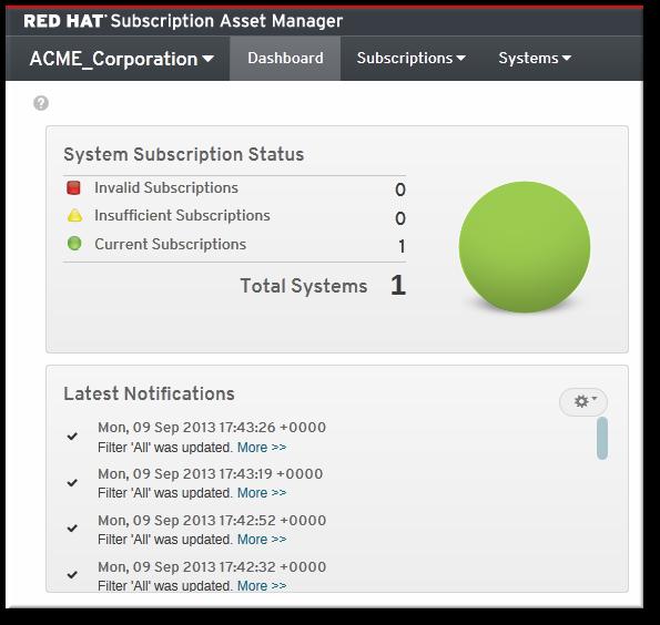 Subscription Asset Manager ダッシュボード