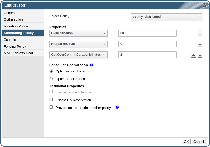 Scheduling Policy Settings: evenly_distributed