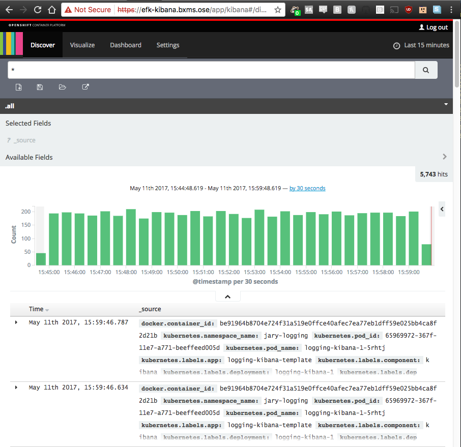Aggregated Console View