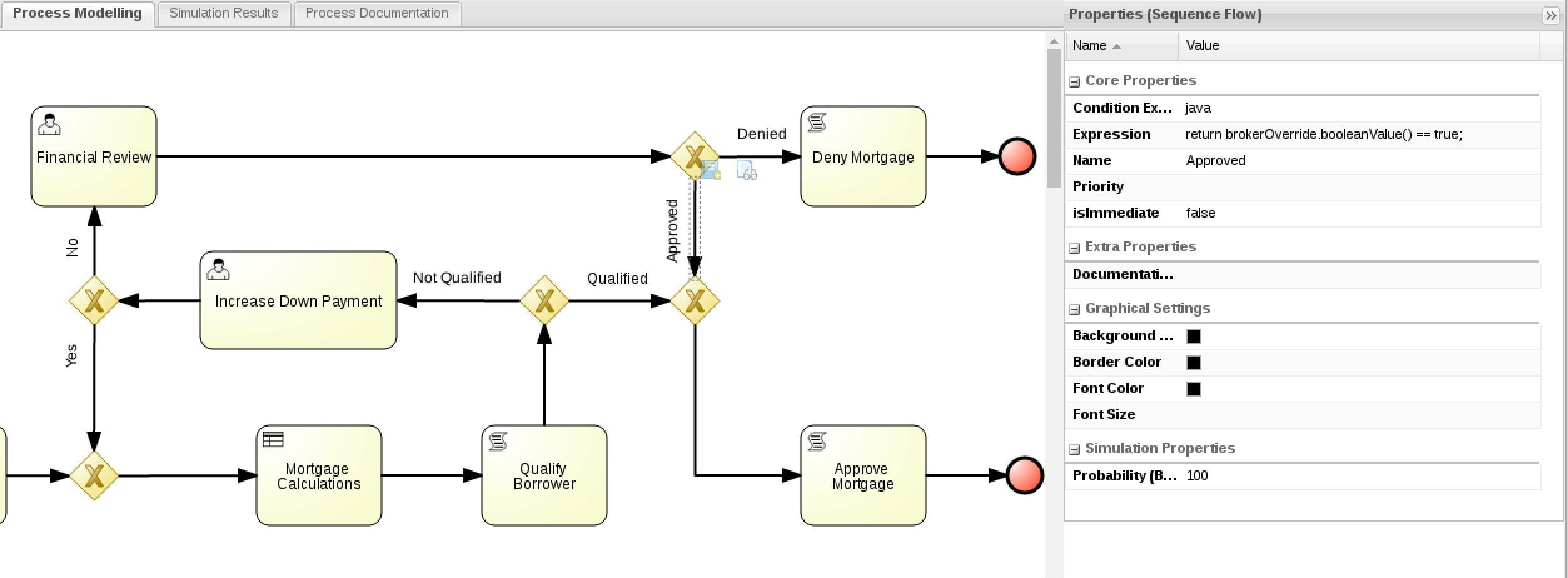 Broker Override Process Flow