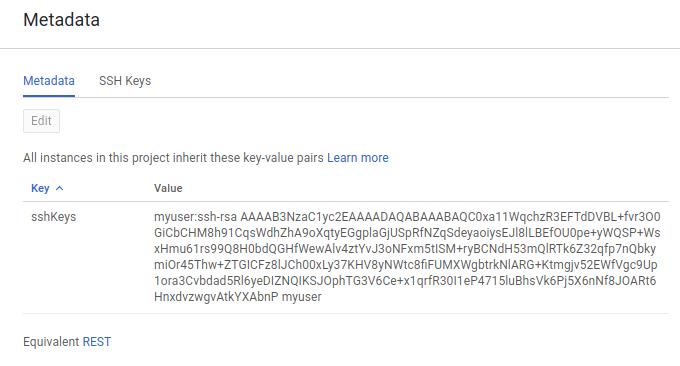SSH Key added in the metadata/sshKeys